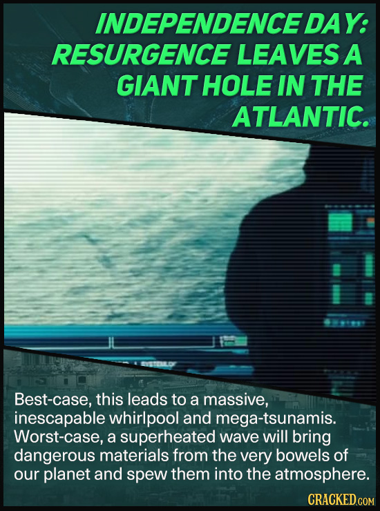 INDEPENDENCE DAY: RESURGENCE LEAVES A GIANT HOLE IN THE ATLANTIC. 441 Best-case, this leads to a massive, inescapable whirlpool and a-tsunamis. Worst-