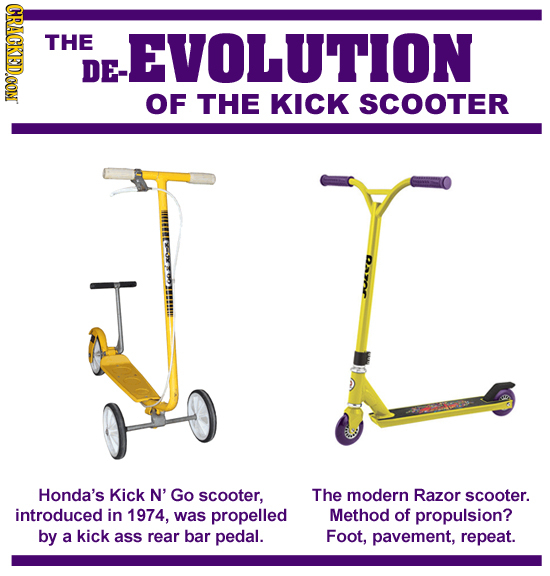 HONRO THE E-EVOLUTION DE- OF THE KICK SCOOTER Honda's Kick N' Go scooter, The modern Razor scooter. introduced in 1974, was propelled Method of propul
