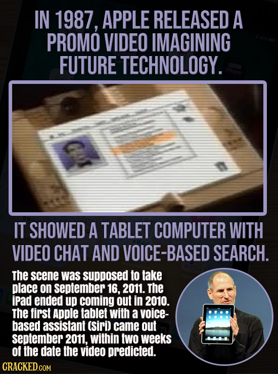 IN 1987, APPLE RELEASED A PROMO VIDEO IMAGINING FUTURE TECHNOLOGY. G IT SHOWED A TABLET COMPUTER WITH VIDEO CHAT AND VOICE-BASED SEARCH. The scene was