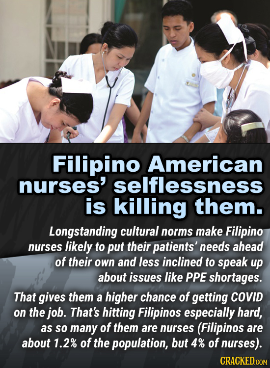 Filipino American nurses' selflessness is killing them. Longstanding cultural norms make Filipino nurses likely to put their patients' needs ahead of