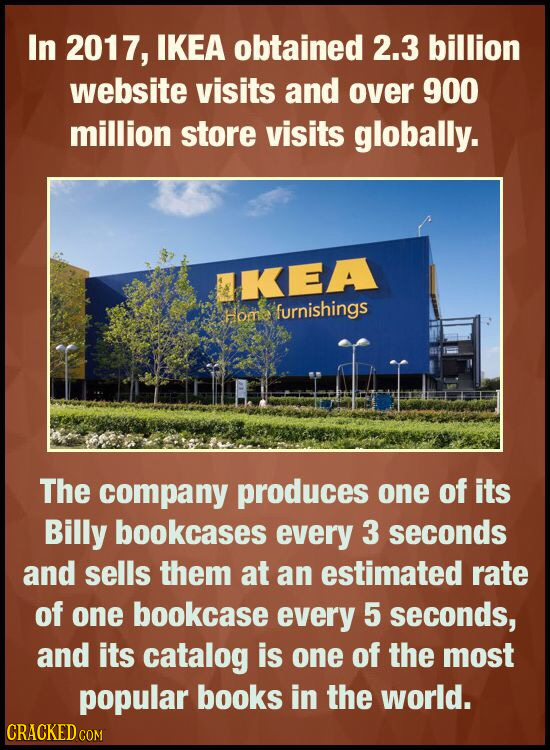 In 2017, IKEA obtained 2.3 billion website visits and over 900 million store visits globally. KEA home furnishings The company produces one of its Bil