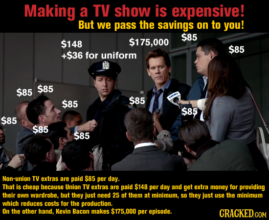 Making a TV show is expensive! But we pass the savings on to you! $85 $148 $175,000 $85 +$36 for uniform $85 $85 $85 $85 $85 $85 $85 $85 Non-union TV