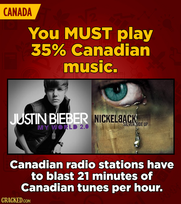 CANADA You MUST play 35% Canadian music. JUSTIN BIEBER NICKELEACK SILVER SIDE UP MY WORLD 2.0 Canadian radio stations have to blast 21 minutes of Cana