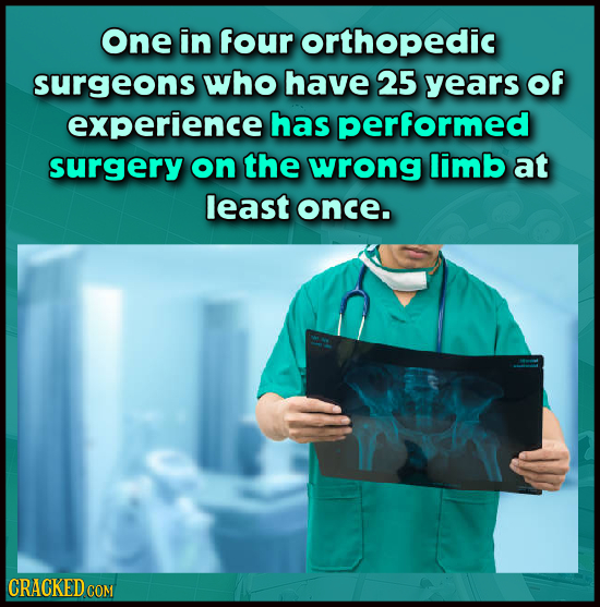 One in four orthopedic surgeons who have 25 years Of experience has performed surgery on the wrong limb at least once. CRACKEDCO COM
