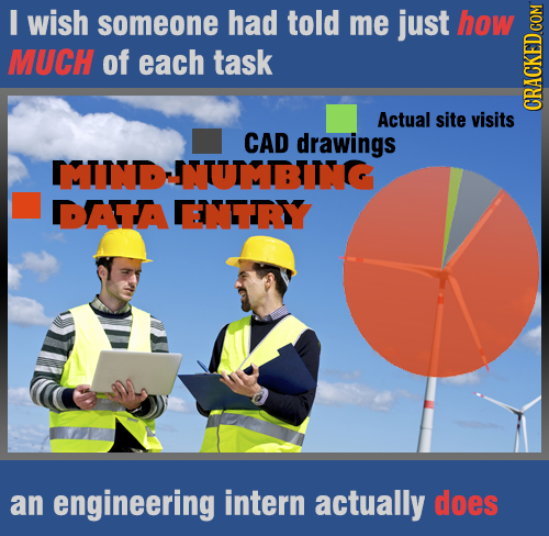 I wish someone HaD told me just how MUCH of each task Actual site visits CRAG CAD drawings MIINDDINUUTMBING DATA ENTTRY an engineering intern actually