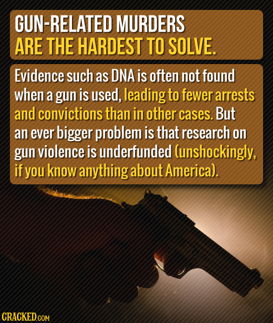 GUN-RELATED MURDERS ARE THE HARDEST TO SOLVE. Evidence such as DNA is often not found when a gun is used, leading to fewer arrests and convictions tha