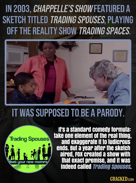 IN 2003, CHAPPELLE'S SHOWFEATURED A SKETCH TITLED TRADING SPOUSES, PLAYING OFF THE REALITY SHOW TRADING SPACES. IT WAS SUPPOSED TO BE A PARODY. It's a