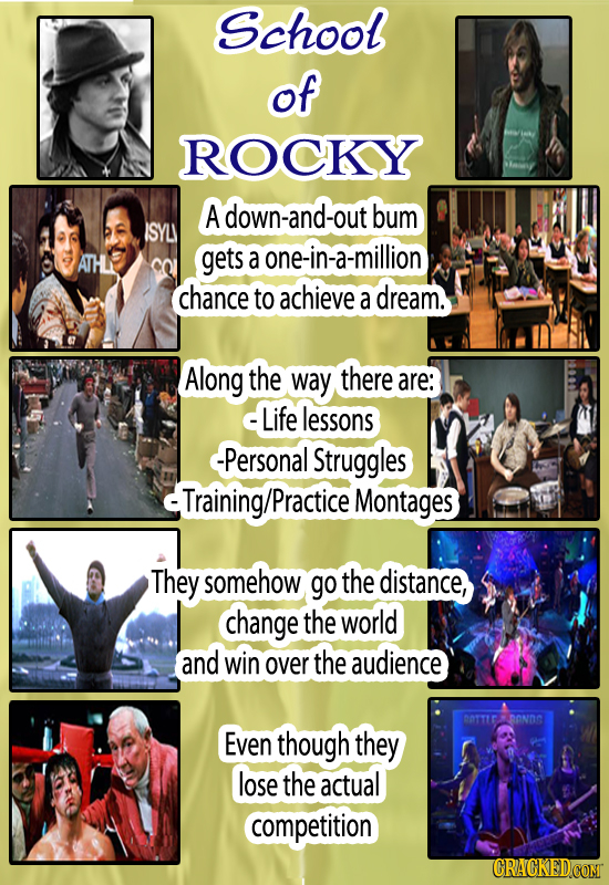 School of ROCKY A down-and-out bum ISYLI ATHN gets a one-in-a-million chance to achieve a dream. Along the way there are: -Life lessons -Personal Stru