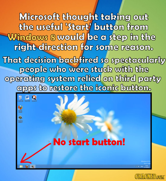 Microsoft thought taking out the useful 'Start' button from Windows 8 would be a step in the right direction for some reasono That decision backfired
