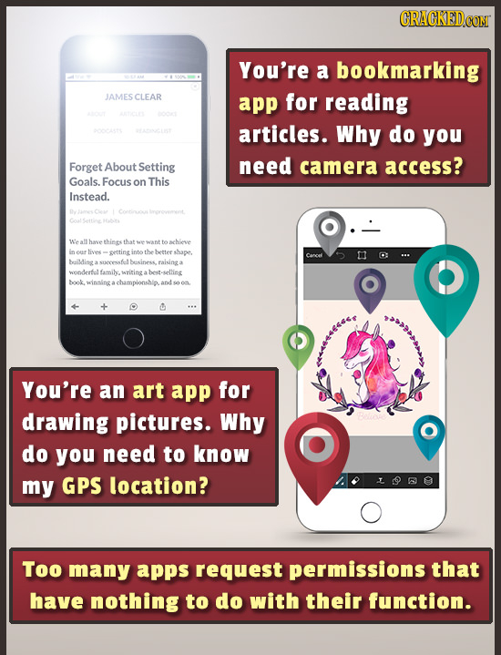 CRACKEDCON You're a bookmarking JAMES CLEAR app for reading articles. Why do you Forget Setting need access? About camera Goals. Focus on This Instead