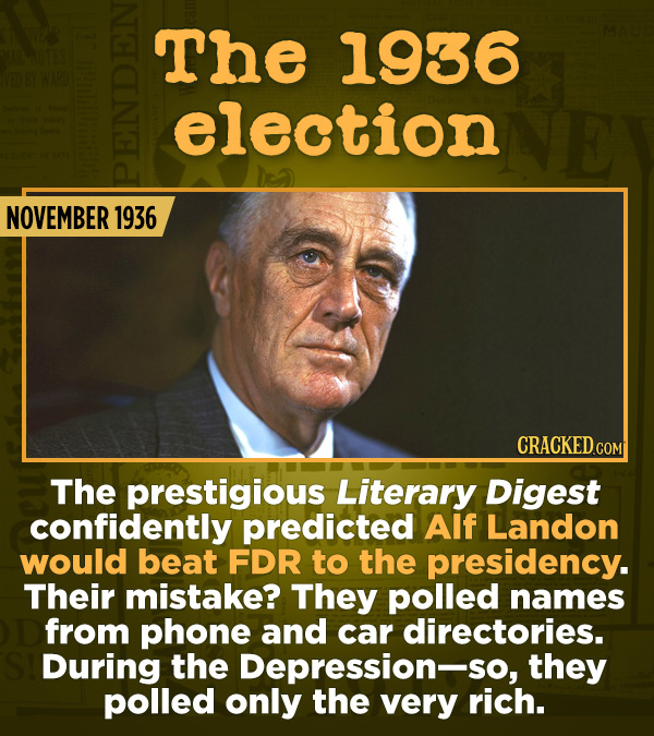 15 Of The Most Shameful Cases Of False Reporting From The Media - The prestigious Literary Digest confidently predicted Alf Landon would beat FDR to t