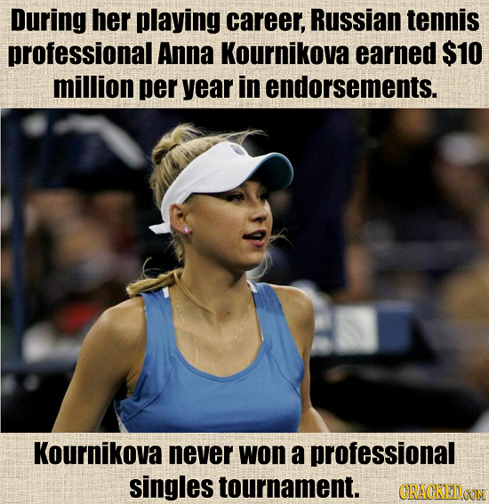 During her playing career, Russian tennis professional Anna Kournikova earned $10 million per year in endorsements. Kournikova never won a professiona