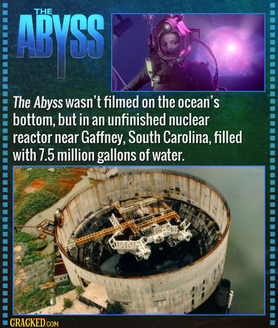ADYSS THE The Abyss wasn't filmed on the ocean's bottom, but in an unfinished nuclear reactor near Gaffney, South Carolina, filled with 7.5 million ga
