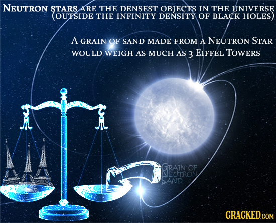 NEUTRON STARS ARE THE DENSEST OBJECTS IN THE UNIVERSE (OUPSIDE THE INFINITY DENSITY OF BLACK HOLES A GRAIN OF SAND MADE FROM A NEUTRON STAR WOULD WEIG