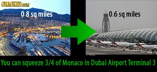 GRACKEDOOM 0.8 Sq miles 0.6 sq miles You can squeeze 3/4 of Monaco in Dubai Airport Terminal 3