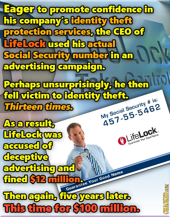 Eager to promote confidence in his company's identity theft protection services, the CEO of LifeLock used his actual Social Security number in an adve