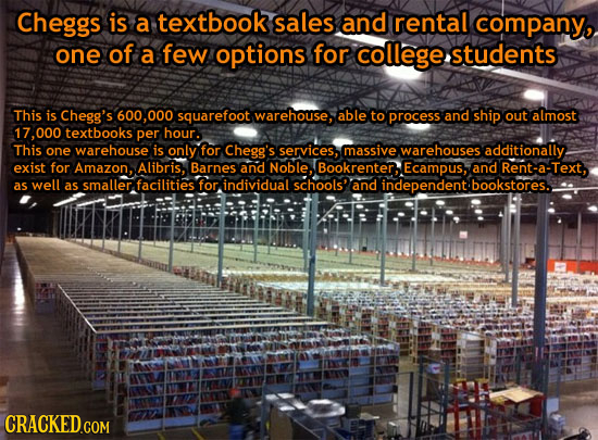 Cheggs is a textbook sales and rental company, one of a few options for college students This is Chegg's 600,00 squarefoot warehouse, able to process