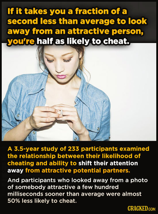 25 Bizarre Statistics About Relationships And Sex