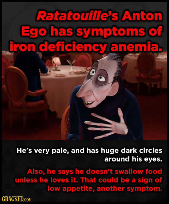 Ratatouille's Anton Ego has symptoms of iron deficiency anemia. He's very pale, and has huge dark circles around his eyes. Also, he says he doesn't sw