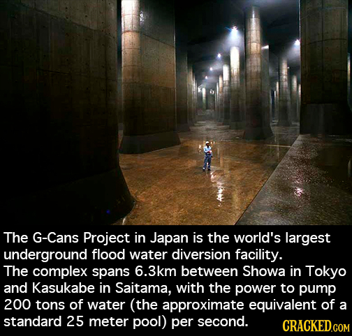 The G-Cans Project in Japan is the world's largest underground flood water diversion facility. The complex spans 6.3km between Showa in Tokyo and Kasu