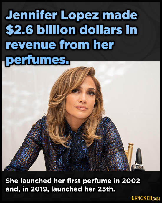 Jennifer Lopez made $2.6 billion dollars in revenue from her perfumes. She launched her first perfume in 2002 and, in 2019, launched her 25th. CRACKED