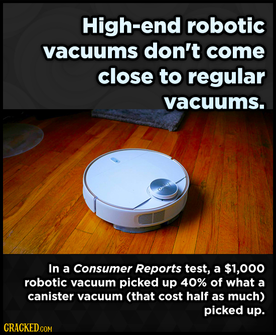 High-end robotic vacuums don't come close to regular vacuums. In a Consumer Reports test, a $1,000 robotic vacuum picked up 40% of what a canister vac
