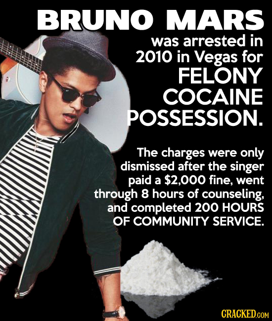 BRUNO MARS was arrested in 2010 in Vegas for FELONY COCAINE POSSESSION. The charges were only dismissed after the singer paid a $2,000 fine, went thro