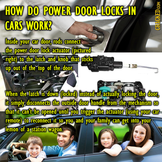 HOW DO POWER DOOR LOCKS IN CARS WORK? CRAu Inside your car door, rods connect the power door lock actuator (pictured right) to the latch and knob that