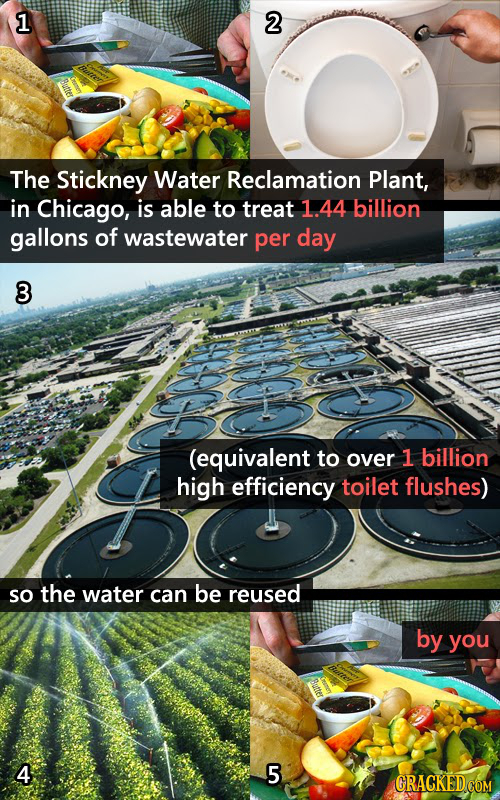 1 2 The Stickney Water Reclamation Plant, in Chicago, is able to treat 1.44 billion gallons of wastewater per day 3 (equivalent to over 1 billion high
