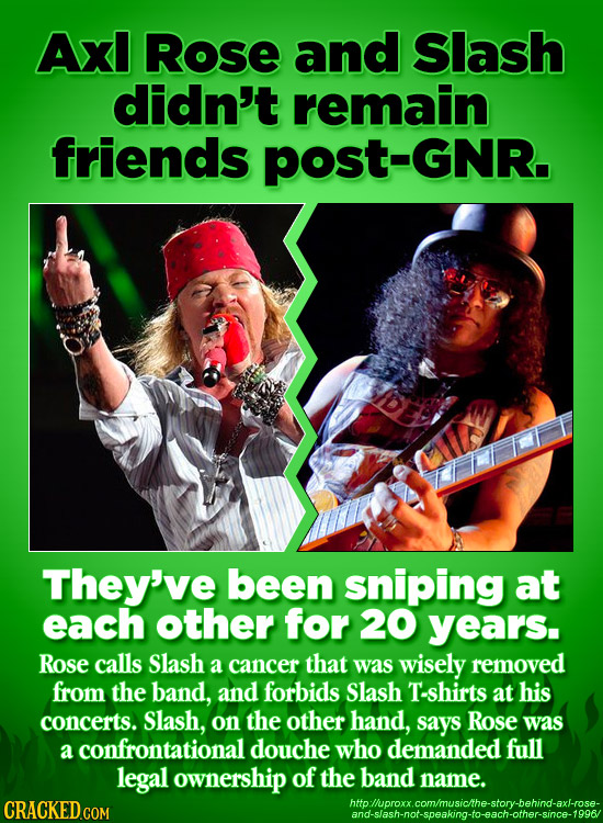 AxI Rose and Slash didn't remain friends post-GNR. They've been sniping at each other for 20 years. Rose calls Slash a cancer that was wisely removed