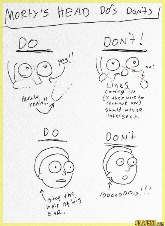 More Art Than Science: Rick And Morty's Animation Do's And Don'ts