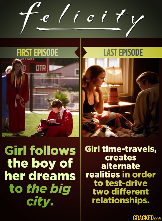 feiity /icitr FIRST EPISODE LAST EPISODE 0 OTR Girl follows Girl time-travels, boy creates the of alternate her dreams realities in order to test-driv