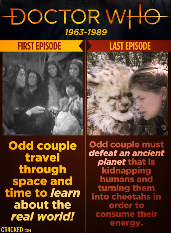 DOCTOR who 1963-1989 FIRST EPISODE LAST EPISODE Odd couple Odd couple must travel defeat an ancient planet that is through kidnapping space and humans