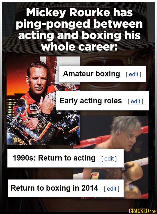 Mickey Rourke has ping-ponged between acting and boxing his whole career: Amateur boxing [ edit J Early acting roles [ edit J nct: MCMS 1990s: Return