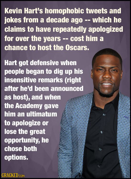 Kevin Hart's homophobic tweets and jokes from a decade ago - which he claims to have repeatedly apologized for over the years - cost him a chance to h