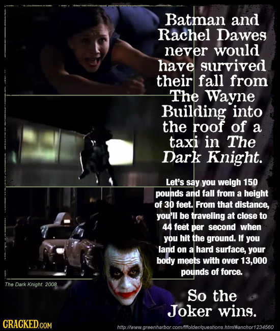 Batman and Rachel Dawes never would have survived their fall from The Wayne Building into the roof of a taxi iN The Dark Knight. Let's say you weigh 1