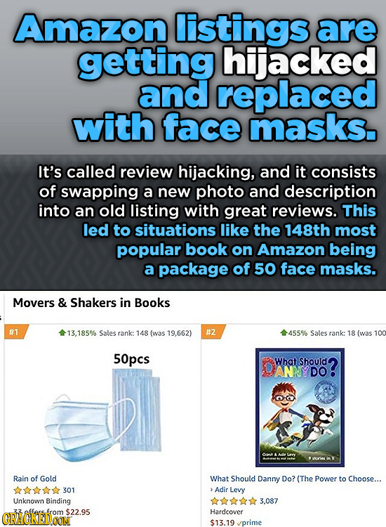 Amazon listings are getting hijacked and replaced with face masks. It's called review hijacking, and it consists of swapping a new photo and descripti