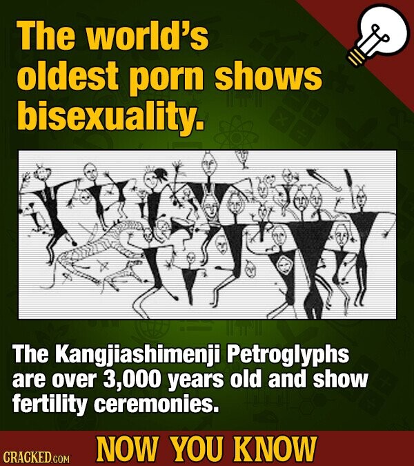 The world's oldest porn shows bisexuality. k The Kangjiashimenji Petroglyphs are over 3,000 years old and show fertility ceremonies. NOW YOU KNOW CRAC