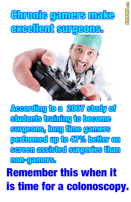 Chronic gamers make excellent surgeons. CRAU According to a 2007 study of students training to become surgeons, long time gamers performed up to 47% b