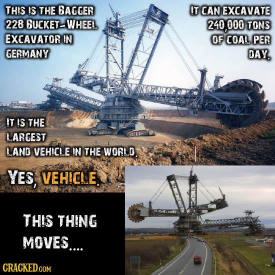 THIS IS THE BAGGER IT CAN EXCAVATE 228 BUCKET-WHEEL 240 000 TONS EXCAVATOR IN OF COAL PER GERMANY DAY. IT IS THE LARGEST LAND VEHICLE IN THE WORLD. YE