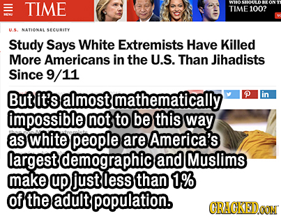 TIME 1100 0 MON TIME 100? u.S NATIONAL SECURITY Study Says White Extremists Have Killed More Americans in the U.S. Than Jihadists Since 9/11 But it's