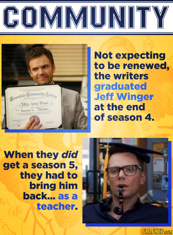 COMMUNITY Not expecting to be renewed, the writers graduated Lomnnity Eallrge Jeff Winger rremale Ffay Tobkas Winger at the end ueaties Asariate of se