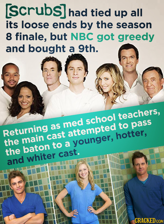 EScrubs had tied up all its loose ends by the season 8 finale, but NBC got greedy and bought a 9th. teachers, school med as to pass Returning attempte