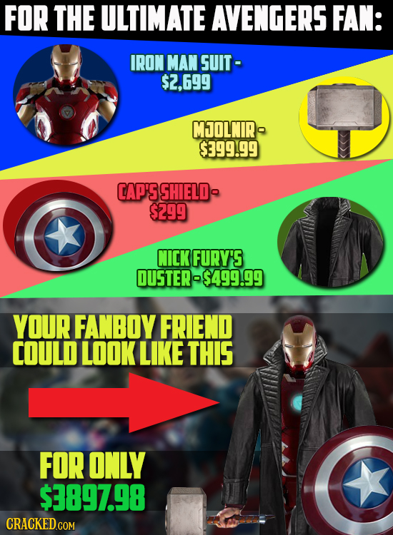 FOR THE ULTIMATE AVENGERS FAN: IRON MAN SUIT- $2,699 MIOLNIR9 $399.99 CAP'S SHIELD $299 NICK FURY'S DUSTER-$499.99 YOUR FANBOY FRIEND COULD LOOK LIKE