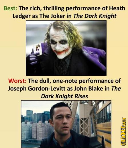Best: The rich, thrilling performance of Heath Ledger as The Joker in The Dark Knight Worst: The dull, one-note performance of Joseph Gordon-Levitt as