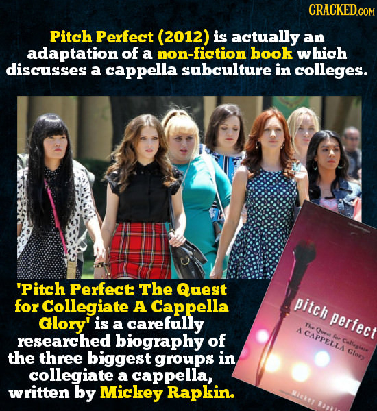 Pitch Perfect (2012) is actually an adaptation of a non-fiction book which discusses a cappella subculture in colleges. 'Pitch Perfect The Quest for C