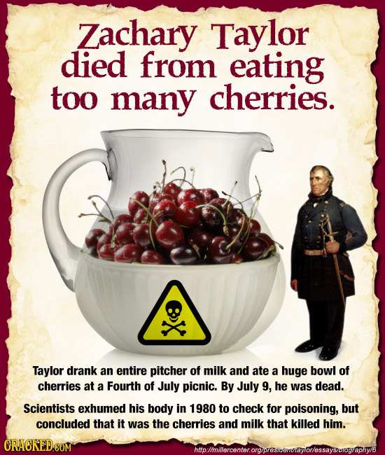 Zachary Taylor died from eating too many cherries. Taylor drank an entire pitcher of milk and ate a huge bowl of cherries at a Fourth of July picnic.