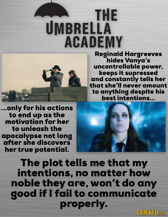 THE UMBRELLA ACADEMY Reginald Hargreeves hides Vanya's uncontrollable power, keeps it supressed and constantly tells her that she'll never amount to a