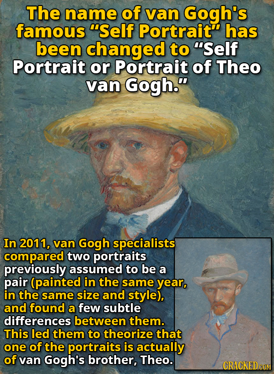 The name of van Gogh's famous Self Portrait' has been changed to Self Portrait or Portrait of Theo van Gogh. In 2011, van Gogh specialists compare