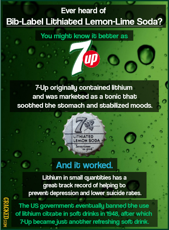 Ever heard of Bib-Label Lithiated Lemon-Lime Soda? You might know it better as up 7-Up originally contained lithium and was marketed as a tonic that s